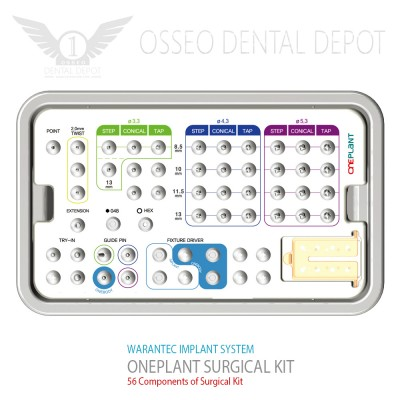 FIT Surgical Kit, Oneplant